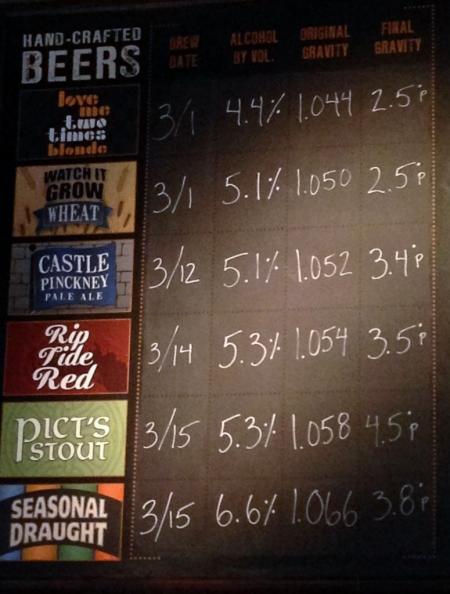 Southend Brewery Chalkboard