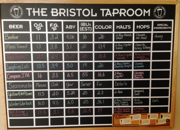 Bristol Brewing Tap Room Chalkboard